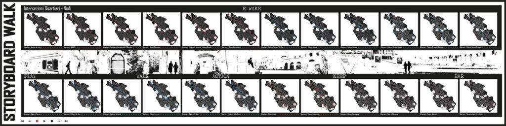 Storyboard walk
