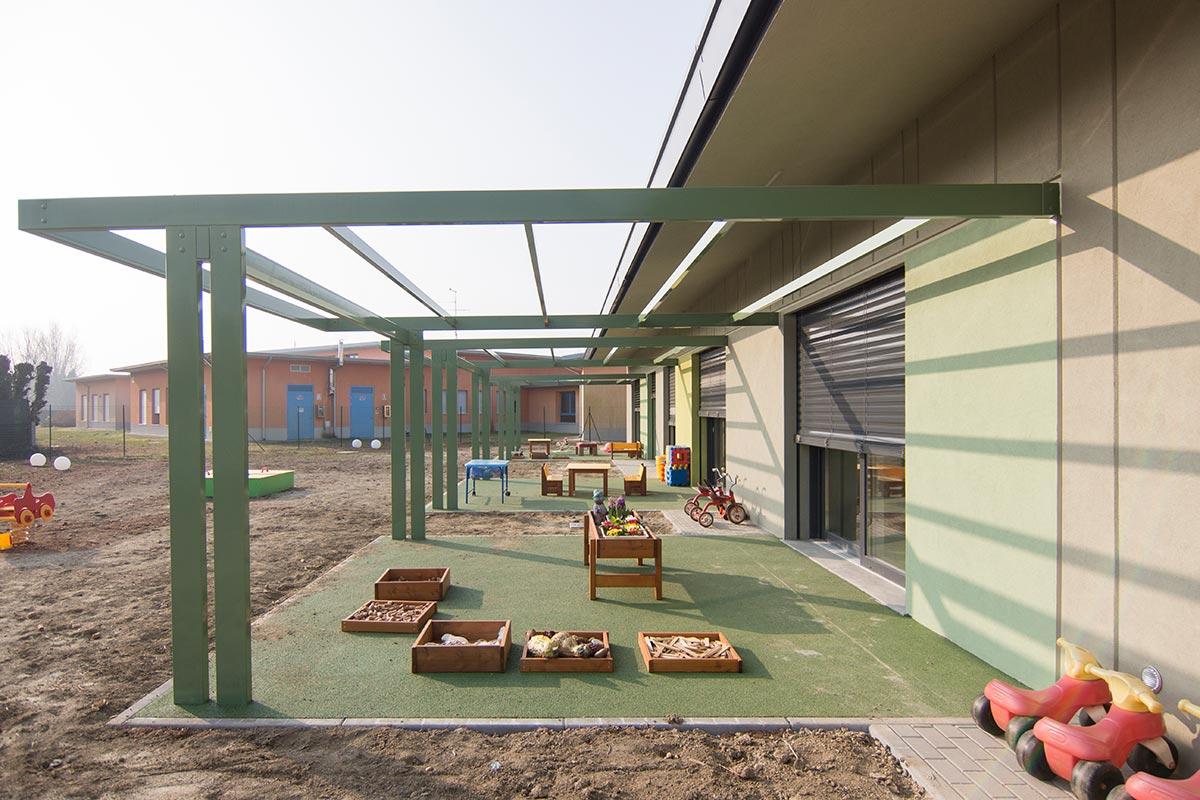 Giardino esterno asilo con area verde